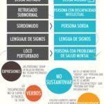 Discapacidad & Empatía Bidireccional: Autocrítica constructiva
