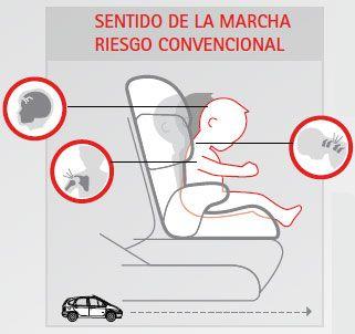 RACE - ilustracion peligro viajar favor a la marcha