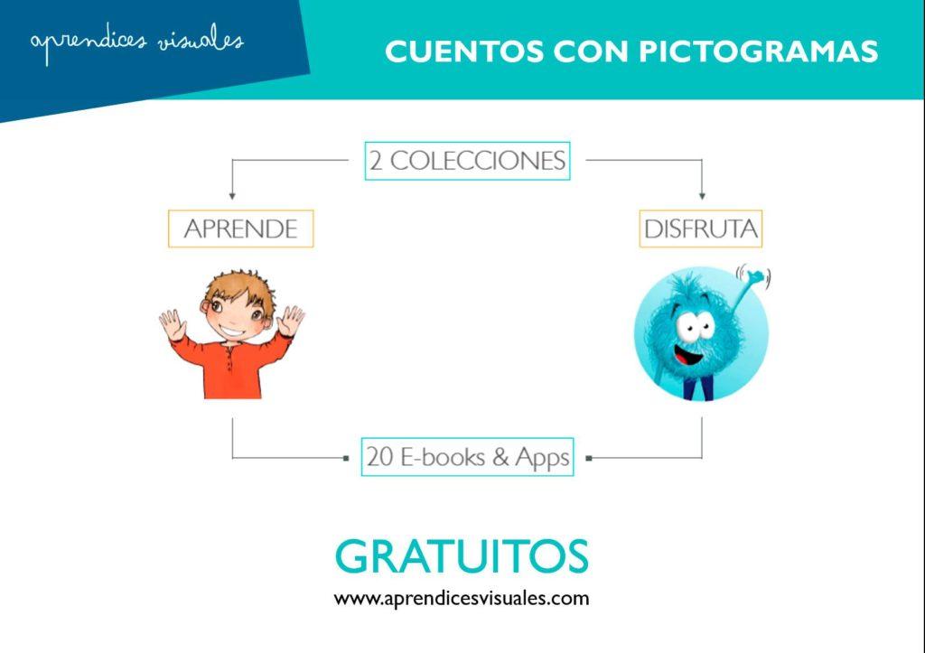 Cuentos de Aprendices visuales. 2 colecciones: aprende y disfruta. 20 ebooks y app gratuitos en www.aprendicesvisuales.com
